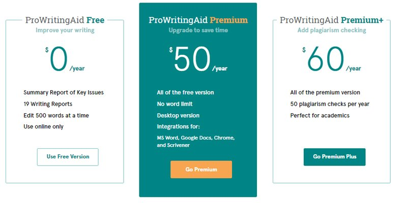 Pricing ProWritingAid